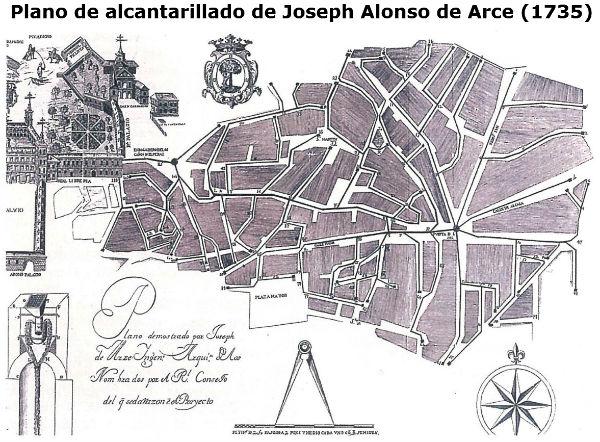 plano-alcantarillado-madrid-1735